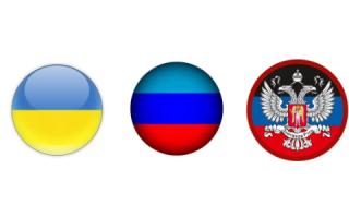 Гражданство РФ для граждан Украины, ЛНР, ДНР на основании указов Президента РФ 2019 года