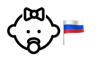 Как получить гражданство России для несовершеннолетних и новорожденных детей?