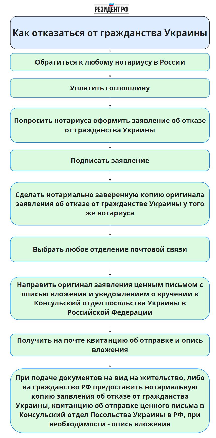 Отчет п4 как заполнять инструкция